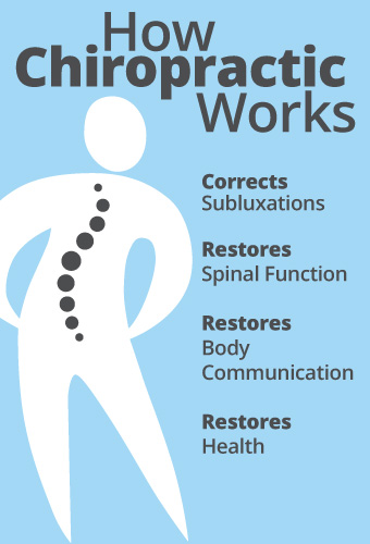 ChiropracticGraphic
